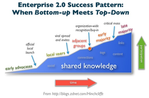 E2_success_pattern